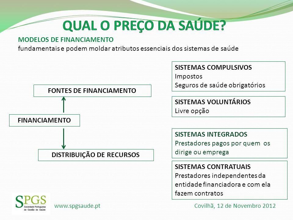 www.spgsaude.pt Covilhã, 12 de Novembro 2012 MODELOS DE FINANCIAMENTO fundamentais e podem moldar atributos essenciais dos sistemas de saúde FINANCIAM
