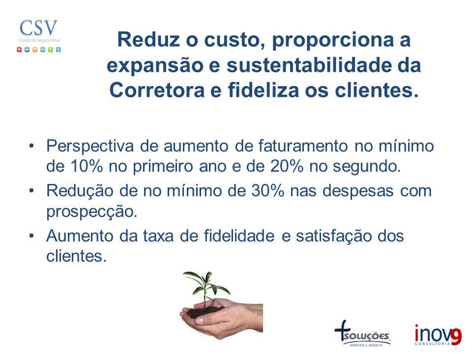 Reduz o custo, proporciona a expansão e sustentabilidade da Corretora e fideliza os clientes. Perspectiva de aumento de faturamento no mínimo de 10% n