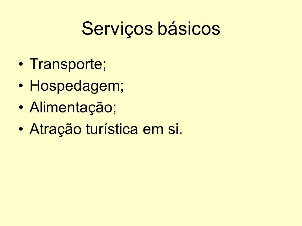 Serviços básicos Transporte; Hospedagem; Alimentação; Atração turística em si.