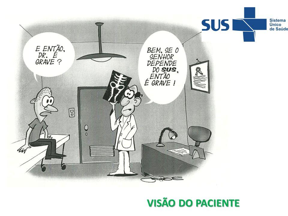 VISÃO DO PACIENTE