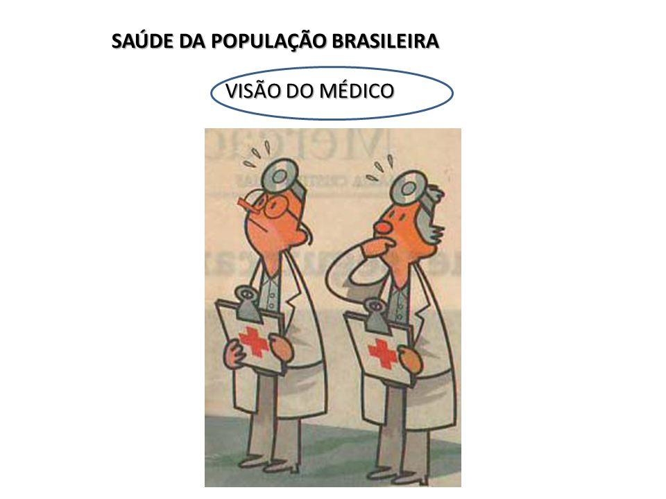 VISÃO DO MÉDICO SAÚDE DA POPULAÇÃO BRASILEIRA
