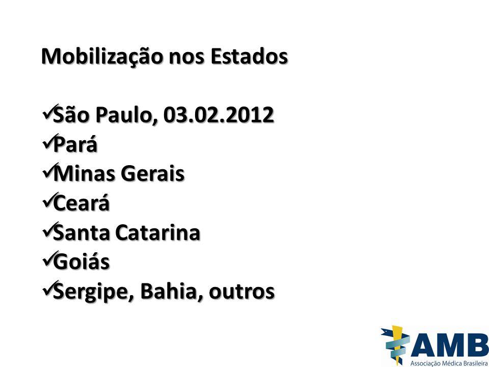 Mobilização nos Estados São Paulo, 03.02.2012 São Paulo, 03.02.2012 Pará Pará Minas Gerais Minas Gerais Ceará Ceará Santa Catarina Santa Catarina Goiás Goiás Sergipe, Bahia, outros Sergipe, Bahia, outros