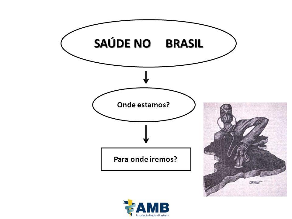 SAÚDE NO BRASIL Onde estamos? Para onde iremos?