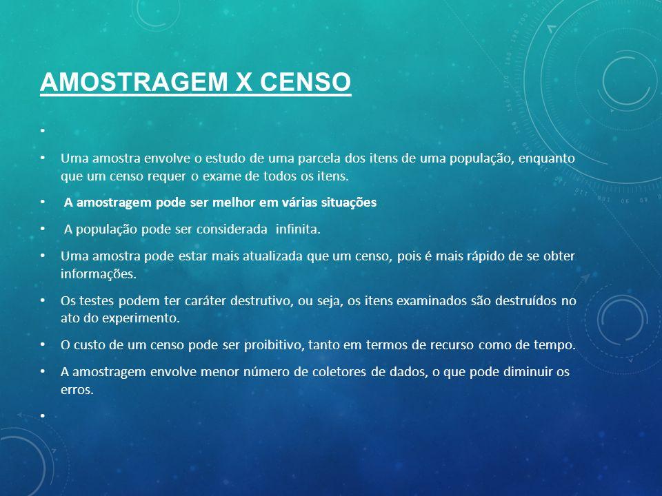 AMOSTRAGEM X CENSO Uma amostra envolve o estudo de uma parcela dos itens de uma população, enquanto que um censo requer o exame de todos os itens.