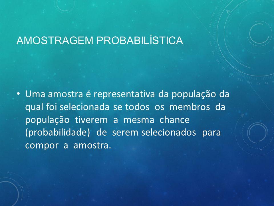 AMOSTRAGEM PROBABILÍSTICA Uma amostra é representativa da população da qual foi selecionada se todos os membros da população tiverem a mesma chance (probabilidade) de serem selecionados para compor a amostra.