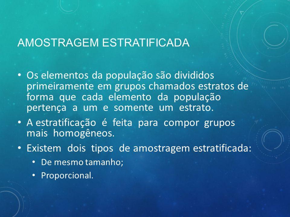 AMOSTRAGEM ESTRATIFICADA Os elementos da população são divididos primeiramente em grupos chamados estratos de forma que cada elemento da população pertença a um e somente um estrato.
