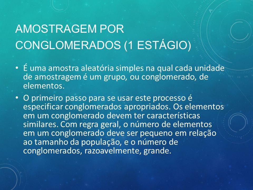 AMOSTRAGEM POR CONGLOMERADOS (1 ESTÁGIO) É uma amostra aleatória simples na qual cada unidade de amostragem é um grupo, ou conglomerado, de elementos.