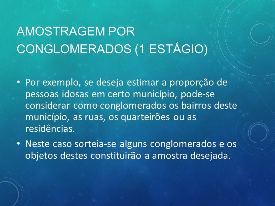 AMOSTRAGEM POR CONGLOMERADOS (1 ESTÁGIO) Por exemplo, se deseja estimar a proporção de pessoas idosas em certo município, pode-se considerar como conglomerados os bairros deste município, as ruas, os quarteirões ou as residências.