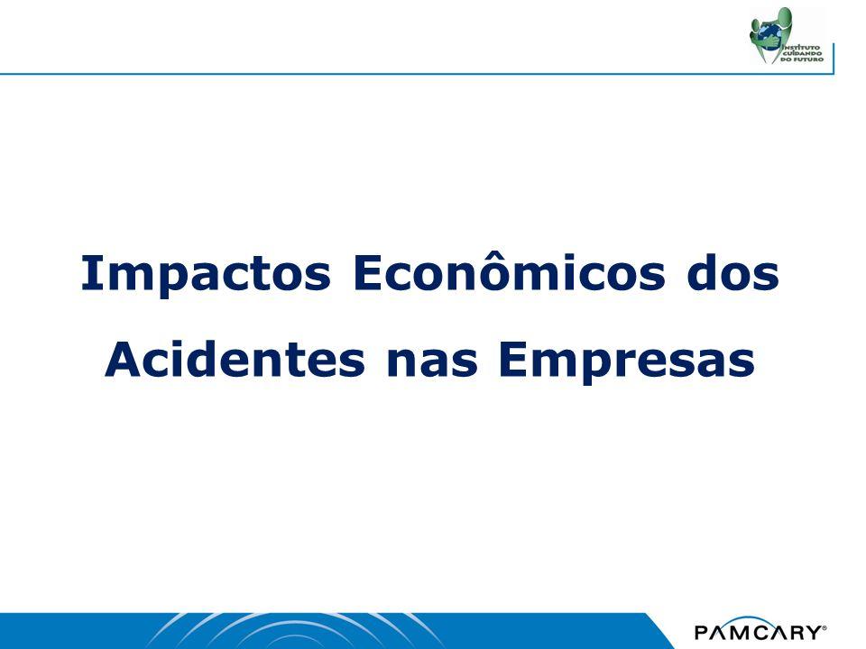 Todo acidente acarretará impacto prejudicial nas dimensões de qualidade, prazo e custo.