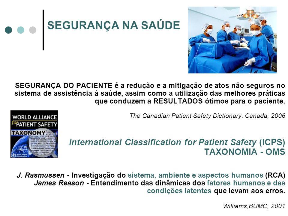 SEGURANÇA DO PACIENTE é a redução e a mitigação de atos não seguros no sistema de assistência à saúde, assim como a utilização das melhores práticas q