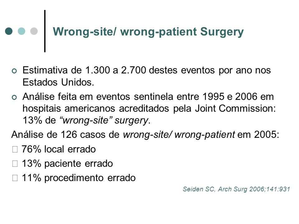Wrong-site/ wrong-patient Surgery Estimativa de 1.300 a 2.700 destes eventos por ano nos Estados Unidos.