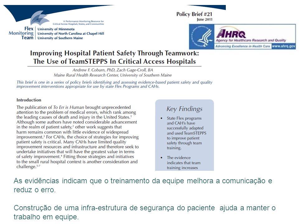As evidências indicam que o treinamento da equipe melhora a comunicação e reduz o erro. Construção de uma infra-estrutura de segurança do paciente aju
