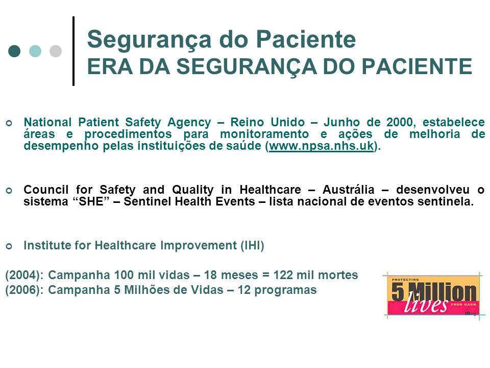 National Patient Safety Agency – Reino Unido – Junho de 2000, estabelece áreas e procedimentos para monitoramento e ações de melhoria de desempenho pe