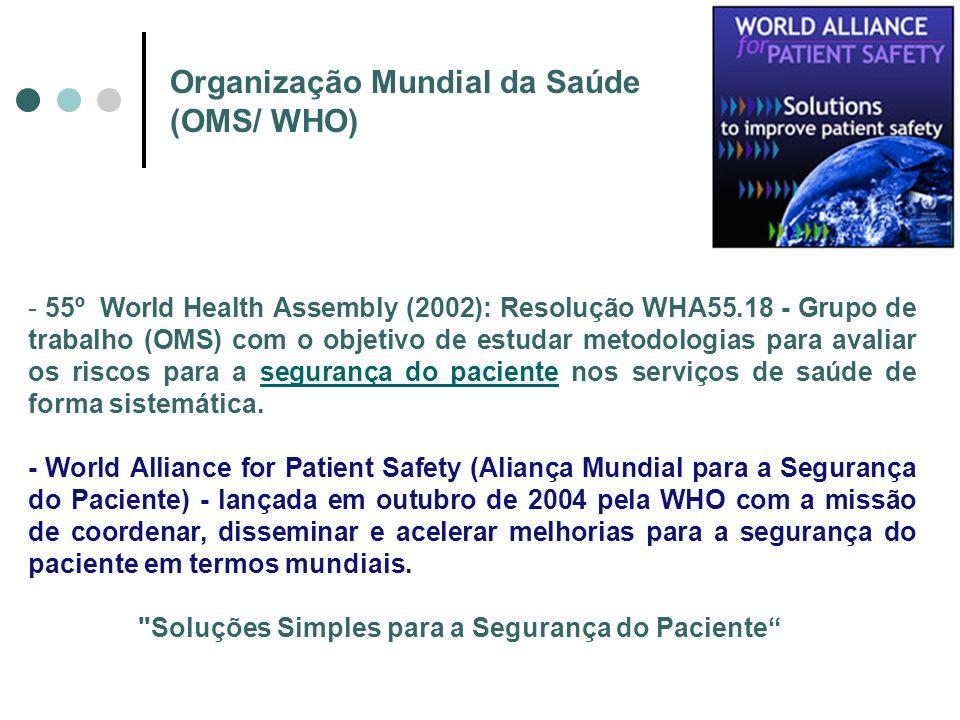 Organização Mundial da Saúde (OMS/ WHO) - 55º World Health Assembly (2002): Resolução WHA55.18 - Grupo de trabalho (OMS) com o objetivo de estudar met