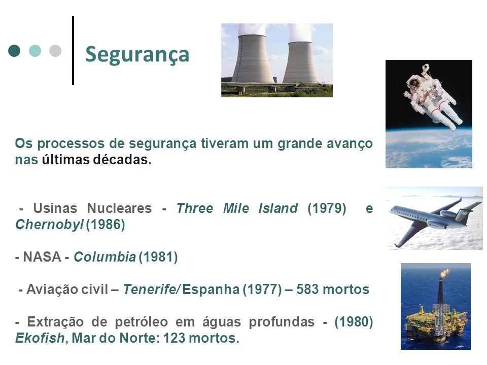 Segurança Os processos de segurança tiveram um grande avanço nas últimas décadas. - Usinas Nucleares - Three Mile Island (1979) e Chernobyl (1986) - N