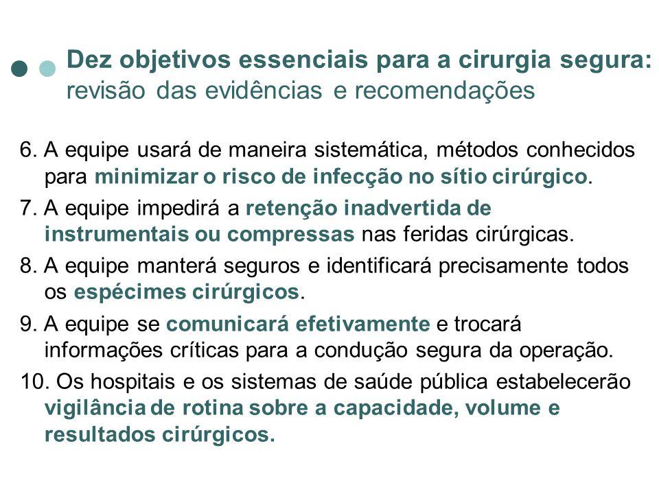 6. A equipe usará de maneira sistemática, métodos conhecidos para minimizar o risco de infecção no sítio cirúrgico. 7. A equipe impedirá a retenção in