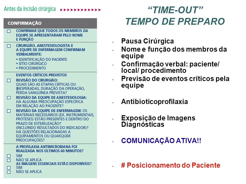 TIME-OUT TEMPO DE PREPARO - Pausa Cirúrgica - Nome e função dos membros da equipe - Confirmação verbal: paciente/ local/ procedimento - Previsão de ev
