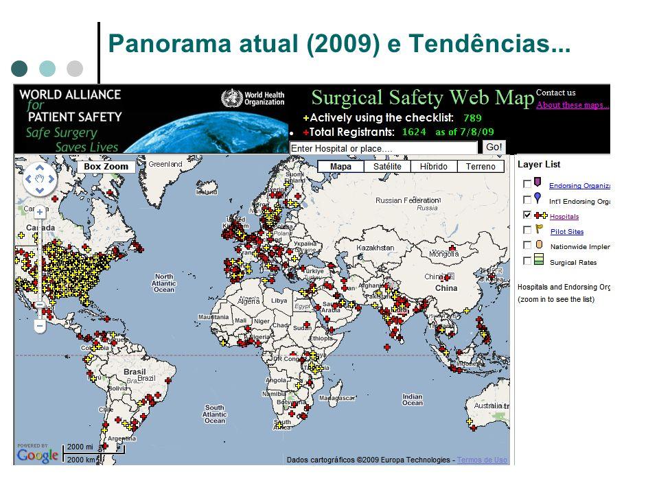 Panorama atual (2009) e Tendências...