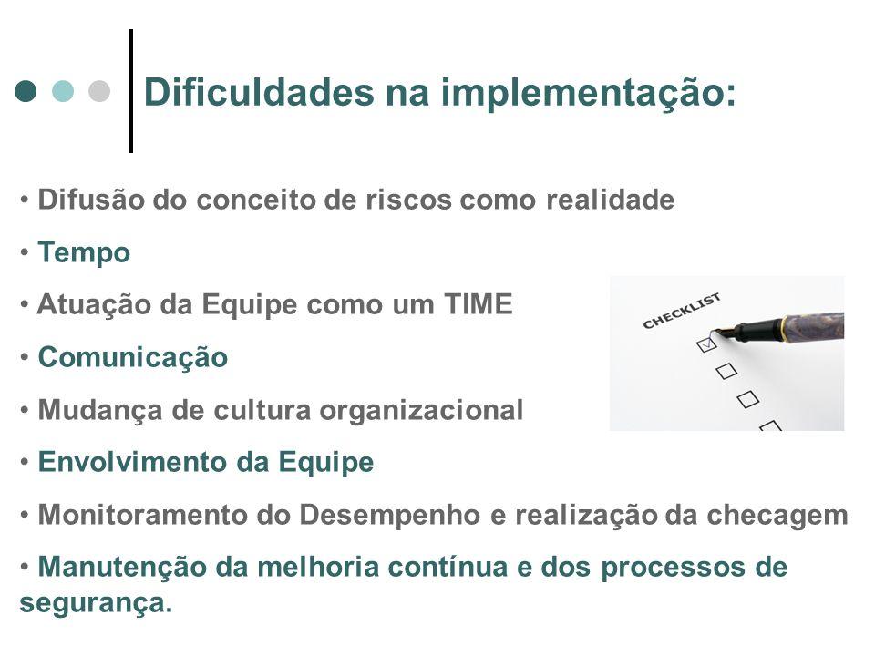 Dificuldades na implementação: Difusão do conceito de riscos como realidade Tempo Atuação da Equipe como um TIME Comunicação Mudança de cultura organi