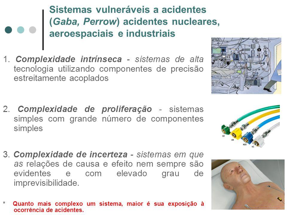 Sistemas vulneráveis a acidentes (Gaba, Perrow) acidentes nucleares, aeroespaciais e industriais 1. Complexidade intrínseca - sistemas de alta tecnolo