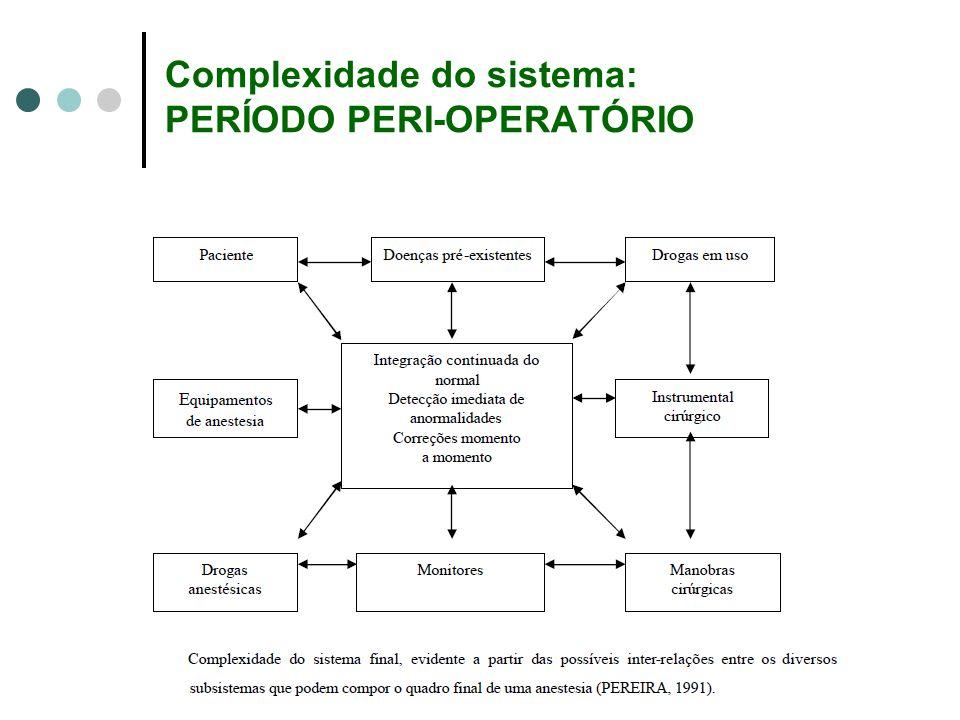 Complexidade do sistema: PERÍODO PERI-OPERATÓRIO