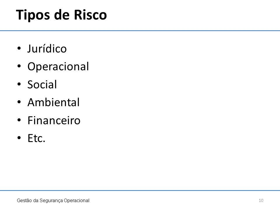 Tipos de Risco Jurídico Operacional Social Ambiental Financeiro Etc. Gestão da Segurança Operacional 10