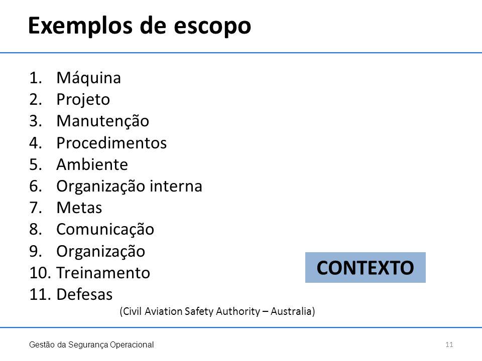 Exemplos de escopo 1.Máquina 2.Projeto 3.Manutenção 4.Procedimentos 5.Ambiente 6.Organização interna 7.Metas 8.Comunicação 9.Organização 10.Treinament