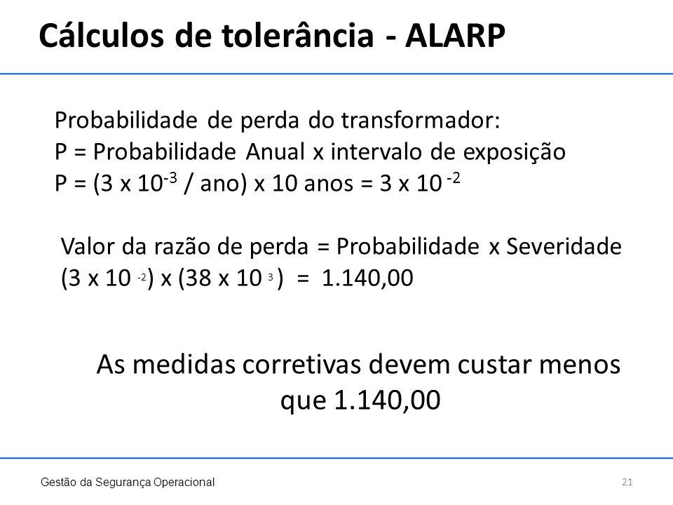 Cálculos de tolerância - ALARP Gestão da Segurança Operacional 21 Probabilidade de perda do transformador: P = Probabilidade Anual x intervalo de expo