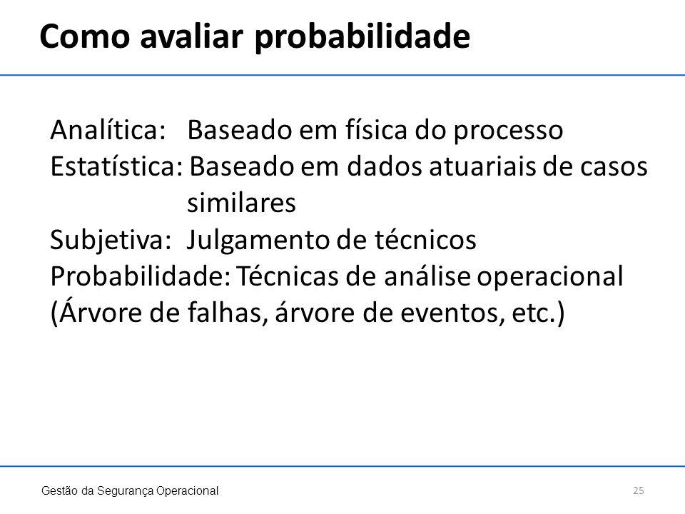 Como avaliar probabilidade Gestão da Segurança Operacional 25 Analítica: Baseado em física do processo Estatística: Baseado em dados atuariais de caso