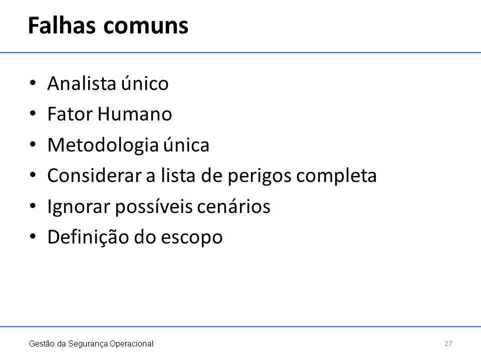 Falhas comuns Analista único Fator Humano Metodologia única Considerar a lista de perigos completa Ignorar possíveis cenários Definição do escopo Gest