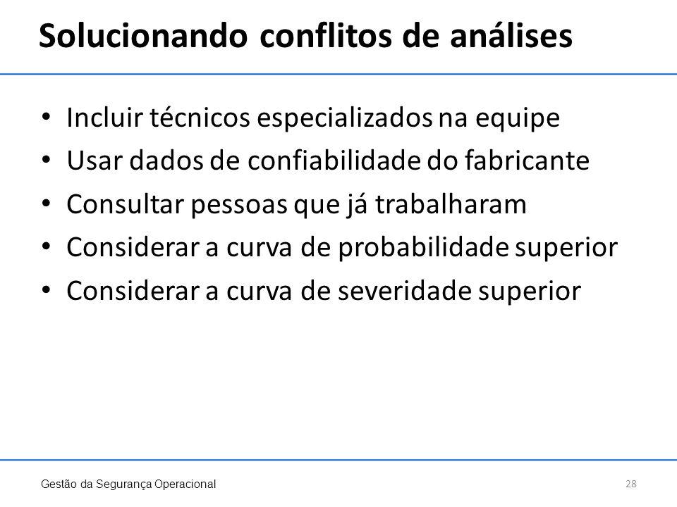 Solucionando conflitos de análises Incluir técnicos especializados na equipe Usar dados de confiabilidade do fabricante Consultar pessoas que já traba