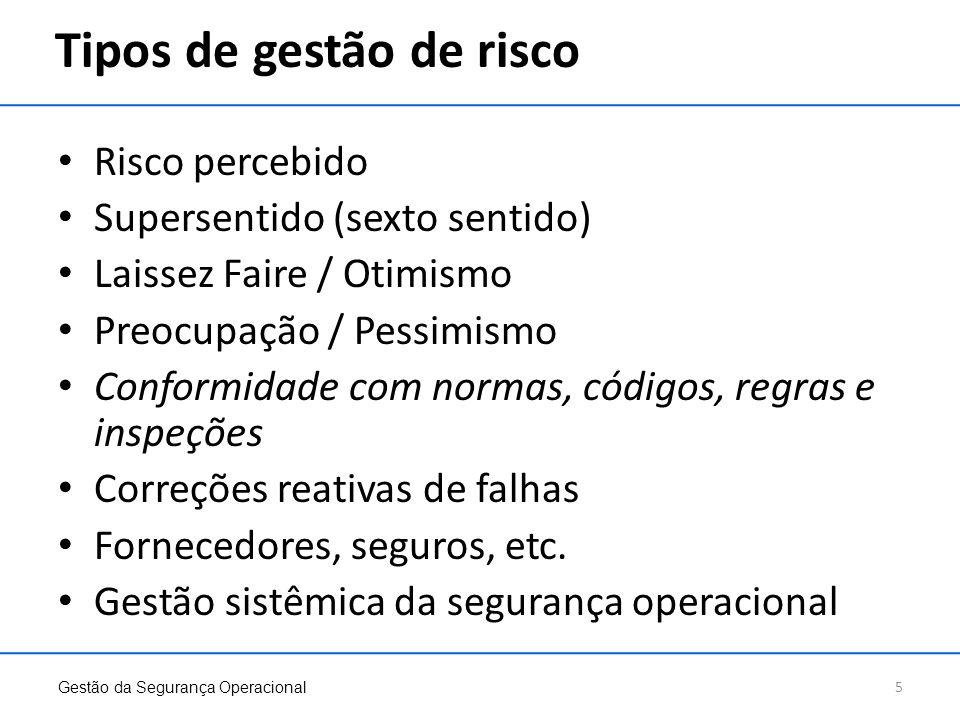 Tipos de gestão de risco Risco percebido Supersentido (sexto sentido) Laissez Faire / Otimismo Preocupação / Pessimismo Conformidade com normas, códig