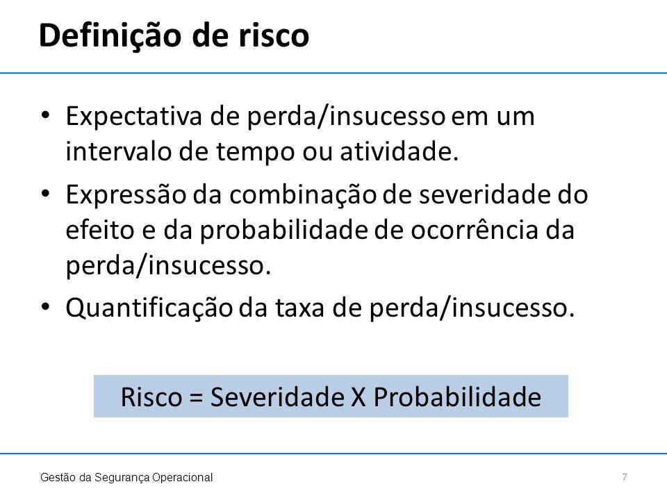 Definição de risco Expectativa de perda/insucesso em um intervalo de tempo ou atividade. Expressão da combinação de severidade do efeito e da probabil