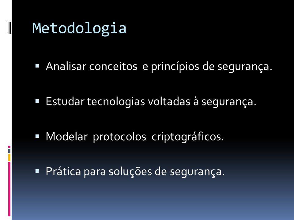 Metodologia Analisar conceitos e princípios de segurança. Estudar tecnologias voltadas à segurança. Modelar protocolos criptográficos. Prática para so