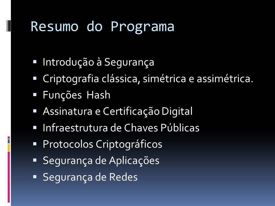 Resumo do Programa Introdução à Segurança Criptografia clássica, simétrica e assimétrica. Funções Hash Assinatura e Certificação Digital Infraestrutur