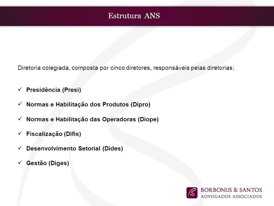 Estrutura ANS Diretoria colegiada, composta por cinco diretores, responsáveis pelas diretorias: Presidência (Presi) Normas e Habilitação dos Produtos