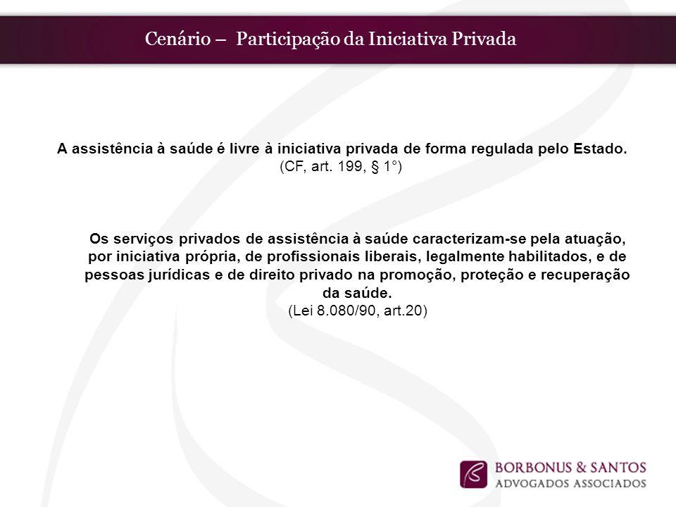 Cenário – Participação da Iniciativa Privada A assistência à saúde é livre à iniciativa privada de forma regulada pelo Estado. (CF, art. 199, § 1°) Os