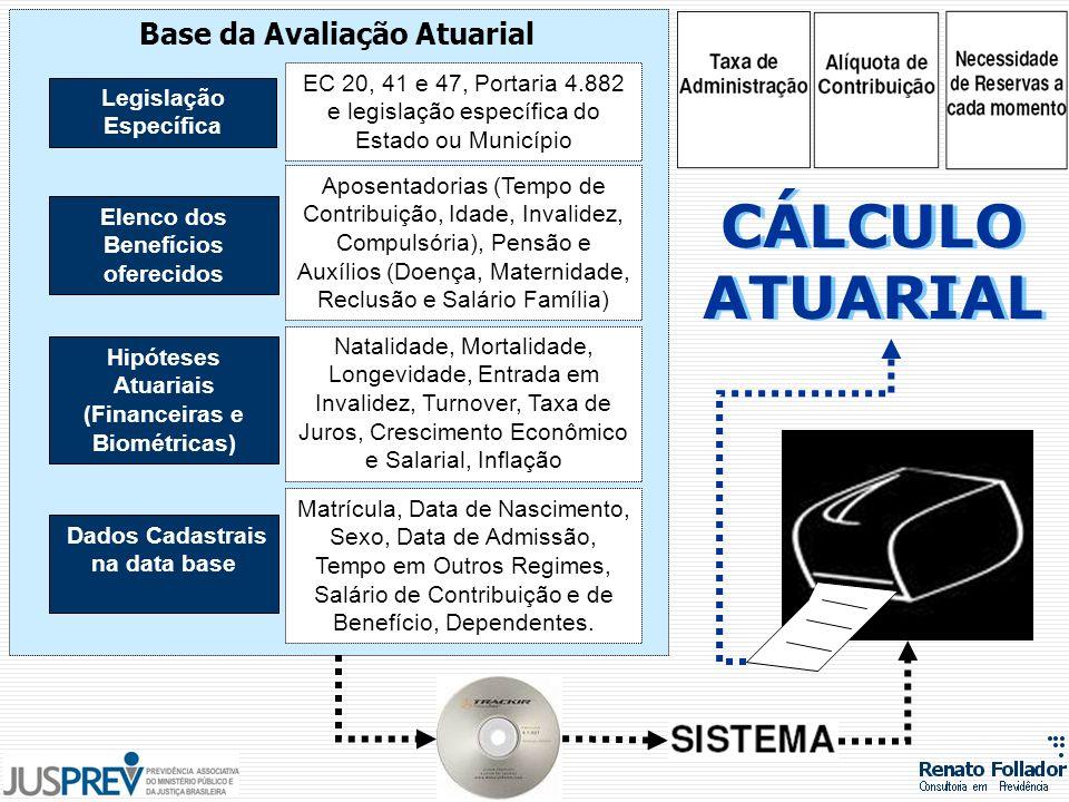Legislação Específica Elenco dos Benefícios oferecidos Hipóteses Atuariais (Financeiras e Biométricas) EC 20, 41 e 47, Portaria 4.882 e legislação esp