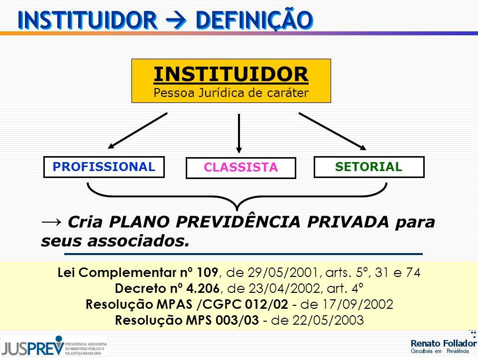 INSTITUIDOR Pessoa Jurídica de caráter Cria PLANO PREVIDÊNCIA PRIVADA para seus associados. (atividade SEM FINS LUCRATIVOS) PROFISSIONAL CLASSISTA SET