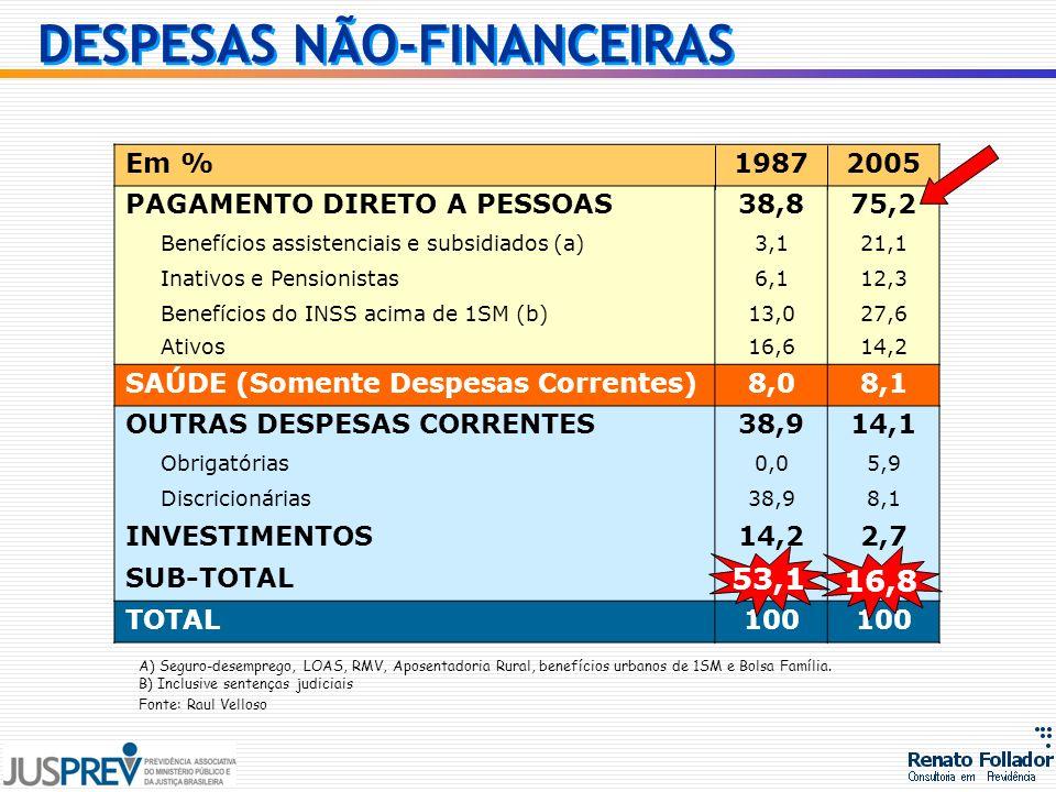 RGPS/INSS REGIME GERAL DE PREVIDÊNCIA SOCIAL RGPS/INSS REGIME GERAL DE PREVIDÊNCIA SOCIAL
