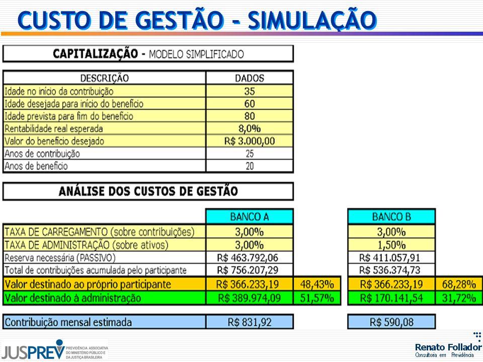 CUSTO DE GESTÃO - SIMULAÇÃO
