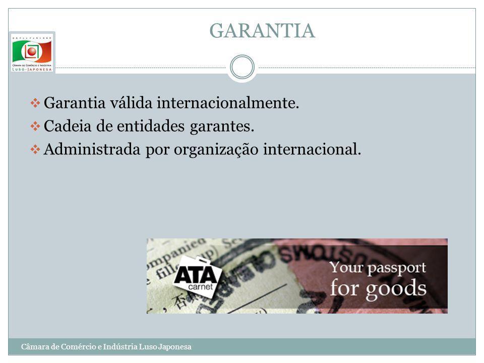 GARANTIA Garantia válida internacionalmente. Cadeia de entidades garantes. Administrada por organização internacional. Câmara de Comércio e Indústria