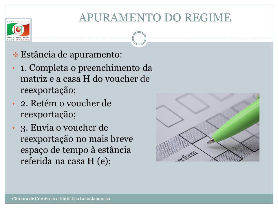 APURAMENTO DO REGIME Estância de apuramento: 1. Completa o preenchimento da matriz e a casa H do voucher de reexportação; 2. Retém o voucher de reexpo