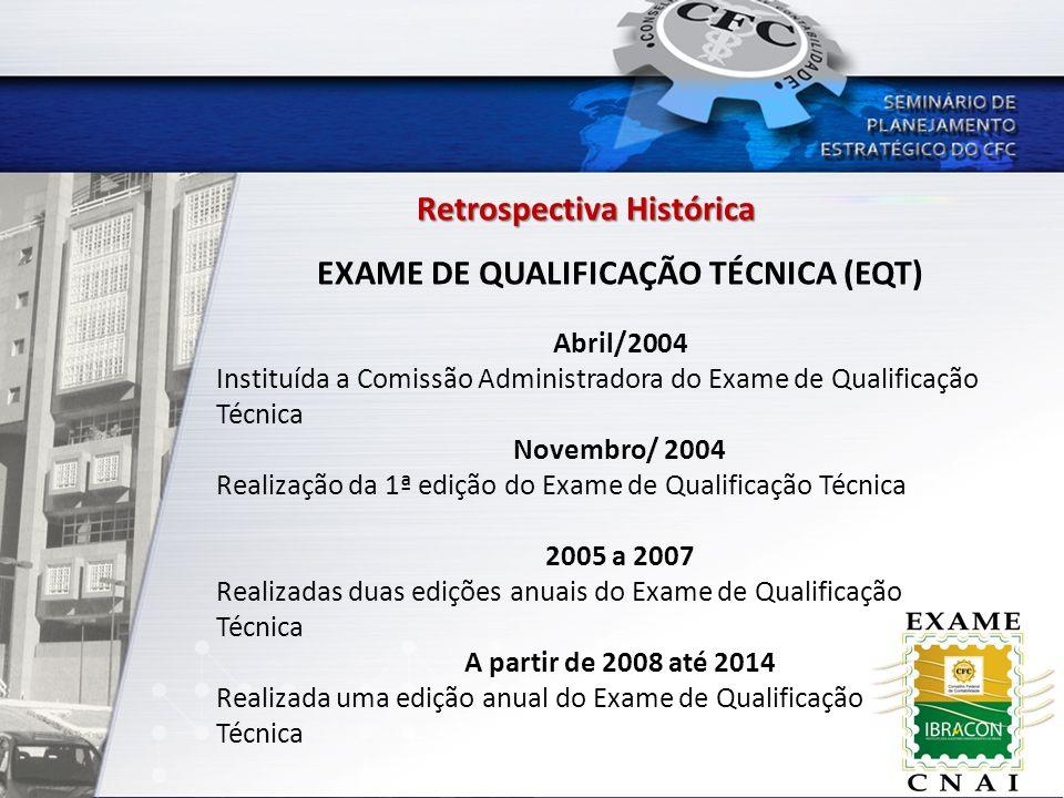 EXAME DE QUALIFICAÇÃO TÉCNICA (EQT) Abril/2004 Instituída a Comissão Administradora do Exame de Qualificação Técnica Novembro/ 2004 Realização da 1ª e