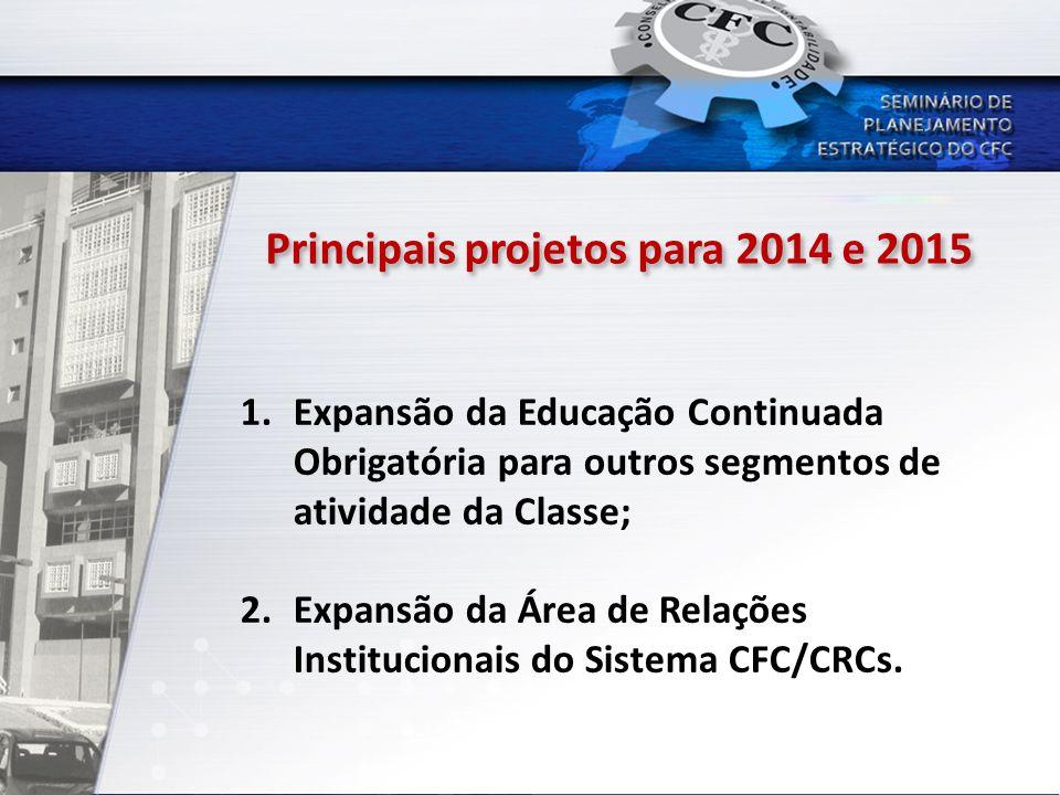 Principais projetos para 2014 e 2015 1.Expansão da Educação Continuada Obrigatória para outros segmentos de atividade da Classe; 2.Expansão da Área de