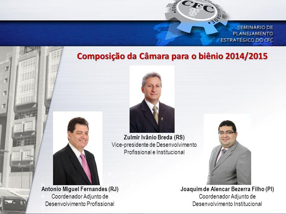 Composição da Câmara para o biênio 2014/2015 Zulmir Ivânio Breda (RS) Vice-presidente de Desenvolvimento Profissional e Institucional Antonio Miguel F