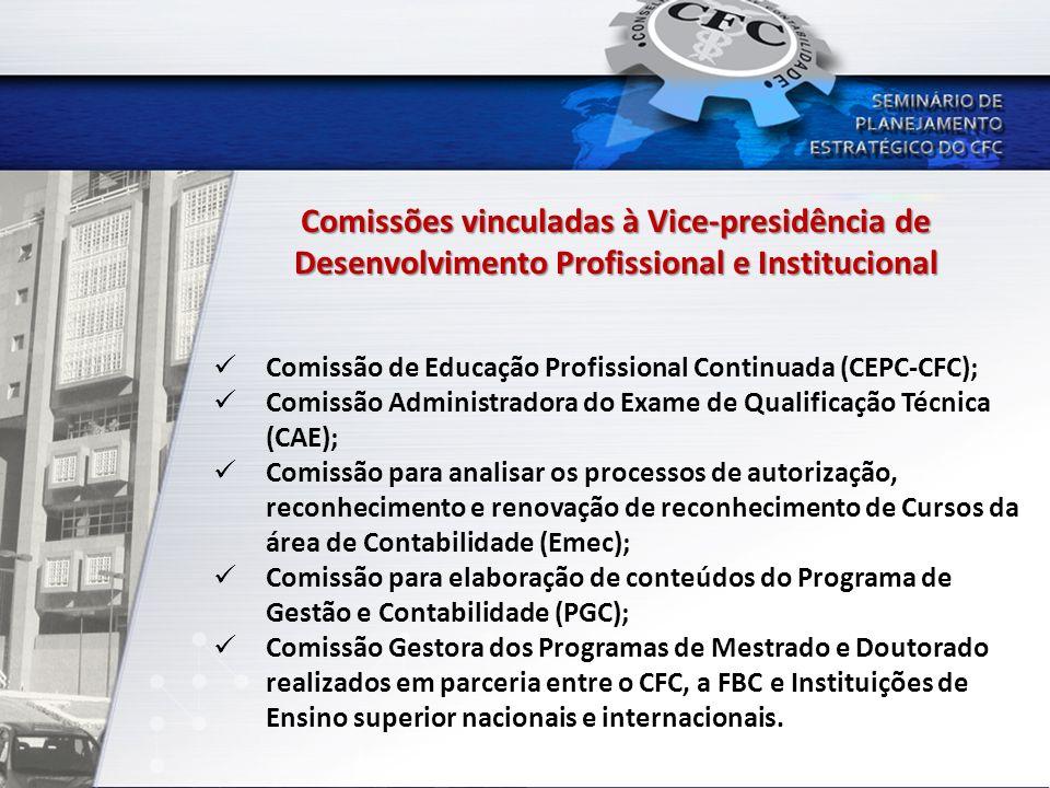 Comissões vinculadas à Vice-presidência de Desenvolvimento Profissional e Institucional Comissão de Educação Profissional Continuada (CEPC-CFC); Comis