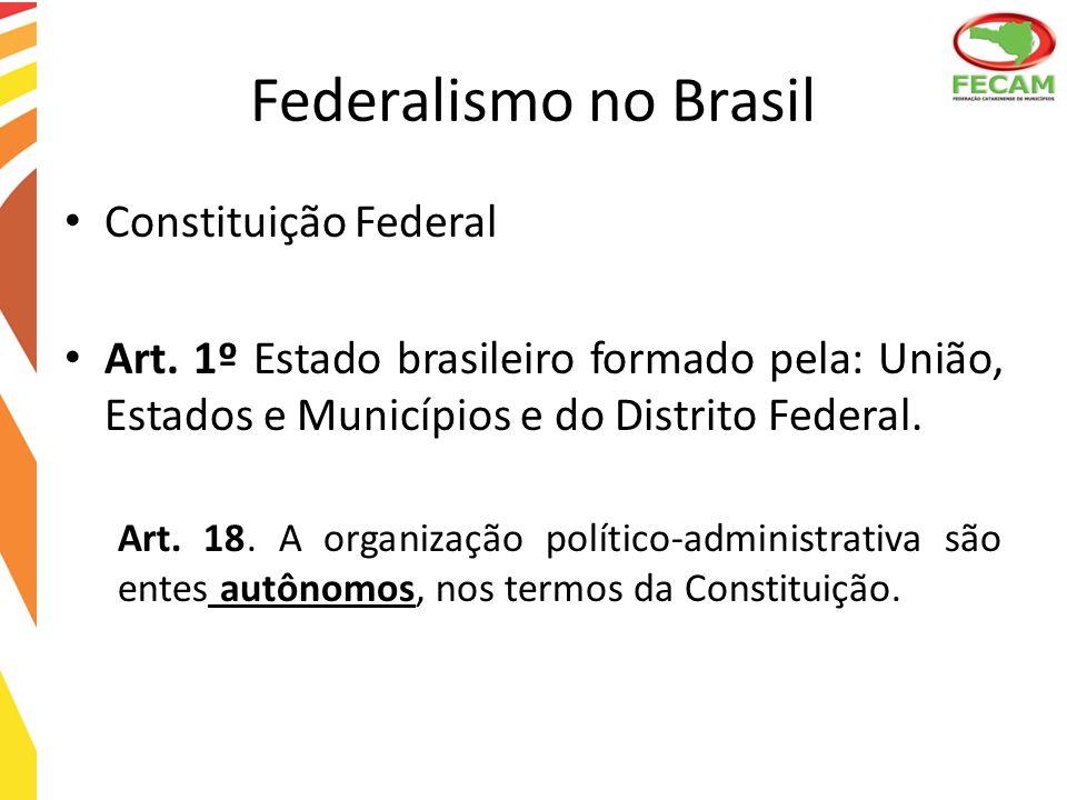 Federalismo no Brasil Constituição Federal Art. 1º Estado brasileiro formado pela: União, Estados e Municípios e do Distrito Federal. Art. 18. A organ