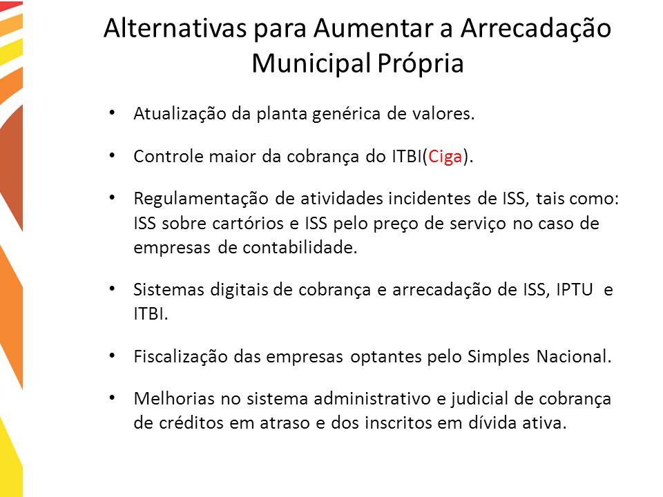 Alternativas para Aumentar a Arrecadação Municipal Própria Atualização da planta genérica de valores. Controle maior da cobrança do ITBI(Ciga). Regula