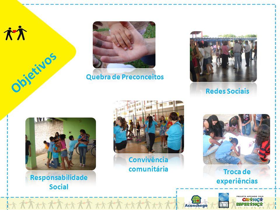Objetivos Quebra de Preconceitos Convivência comunitária Redes Sociais Responsabilidade Social Troca de experiências